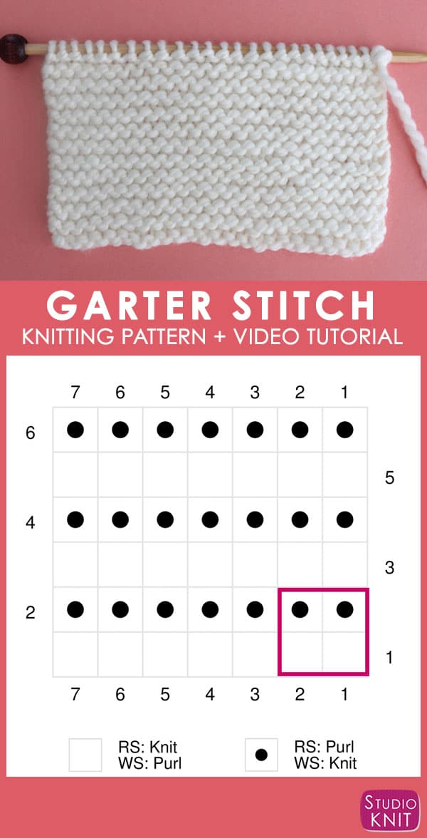 Knitting Chart of Garter Knit Stitch Pattern Chart with Video Tutorial by Studio Knit
