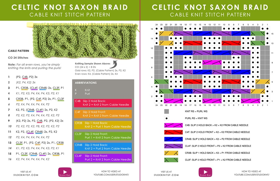 Celtic Knot Saxon Braid Cable Knit Stitch Pattern by Studio Knit