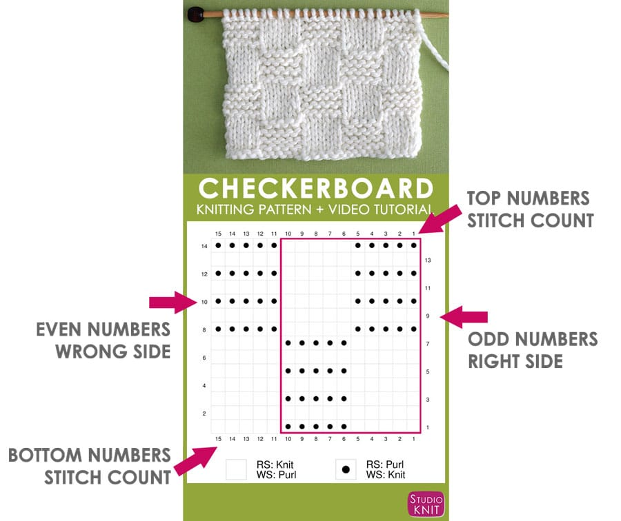 How to Read a Knitting Chart with the Numbers along the side of the chart by Studio Knit