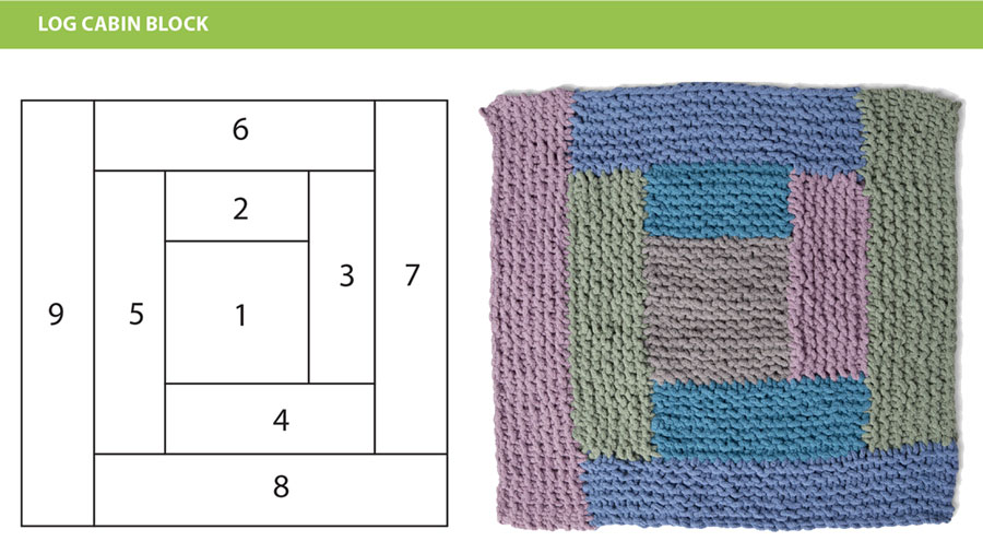 Knitting Chart for the Log Cabin Block in the Bernat Stitch Along by JOANN with Studio Knit