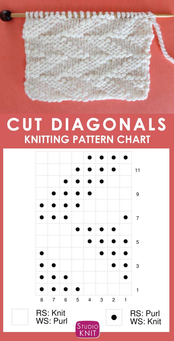 Cut Diagonals Stitch Knitting Chart Pattern