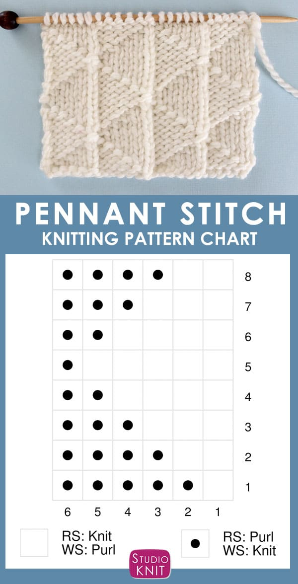Knitting Chart of the Pennant Pleating Knitting Pattern