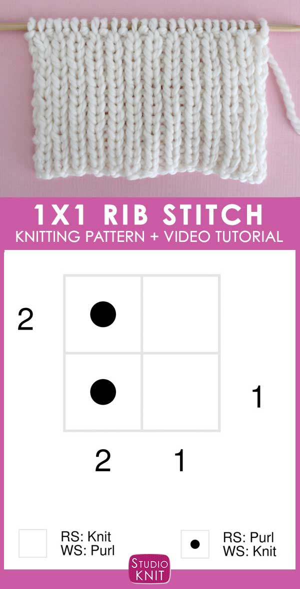 Knitting Chart 1x1 Rib Knit Stitch Pattern