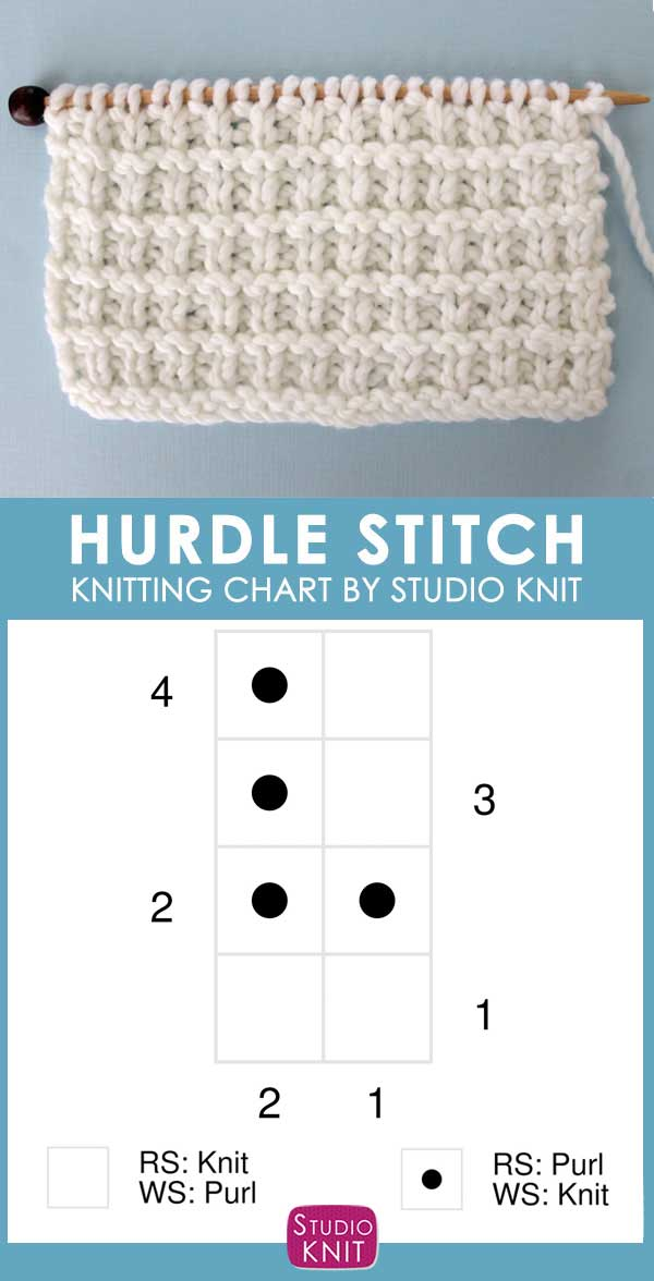 Knitting Chart Hurdle Knit Stitch Pattern