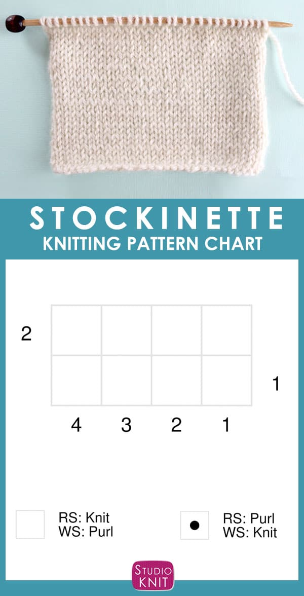 Knitting Chart Stockinette Knit Stitch Pattern
