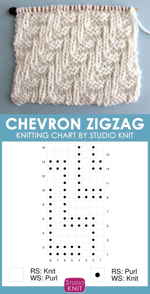 Knitting Chart Chevron Zigzag Knit Stitch Pattern