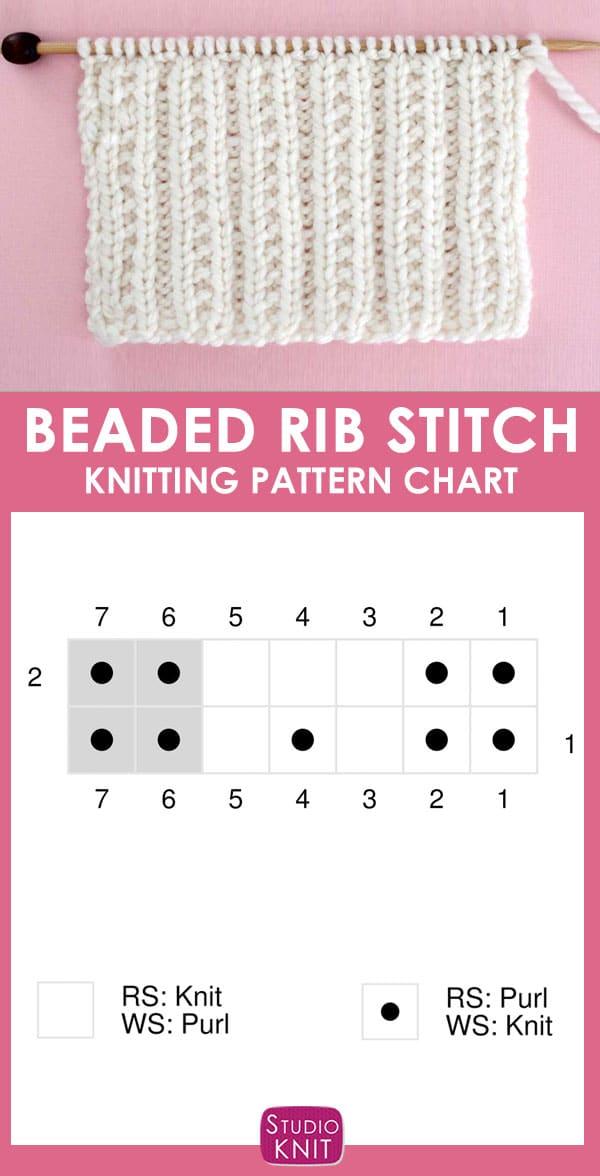 Knitting Chart of the Beaded Rib Stitch Pattern