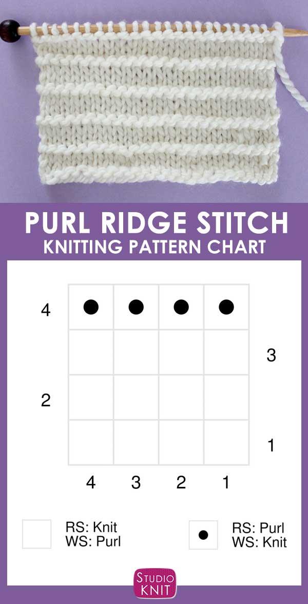 Knitting Chart of the Purl Ridge Stitch Knitting Pattern