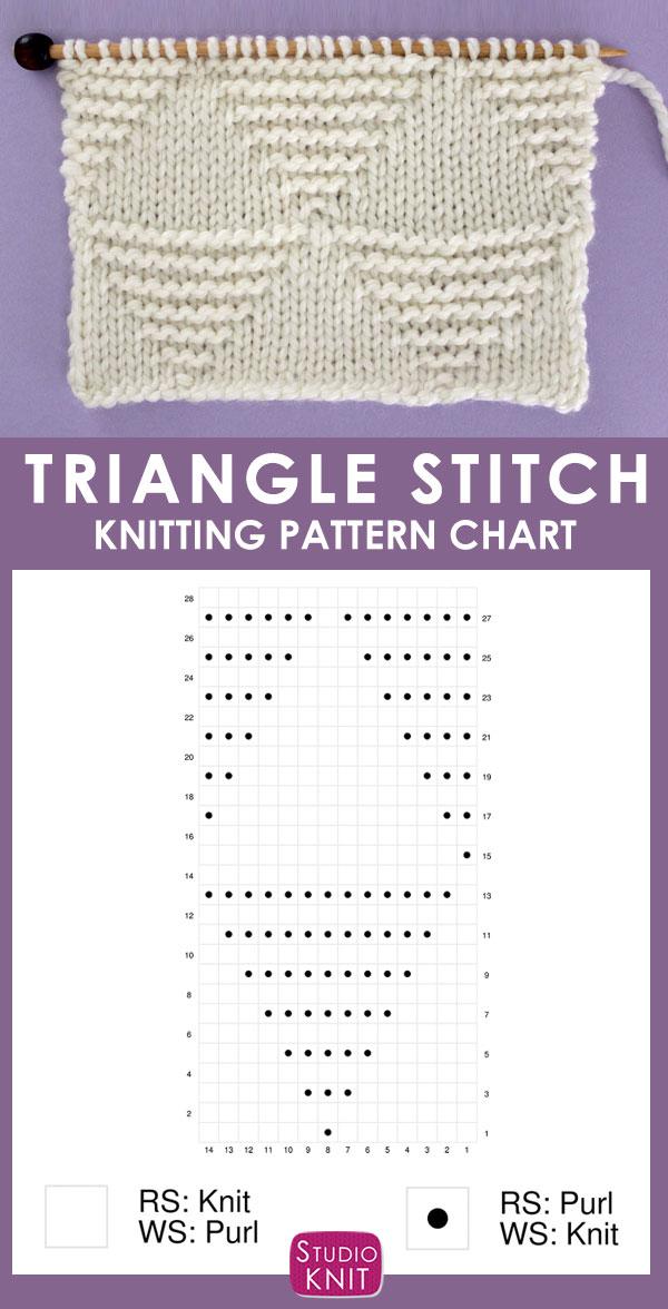 Knitting Chart of the Large Stacked Triangle Stitch Knitting Pattern
