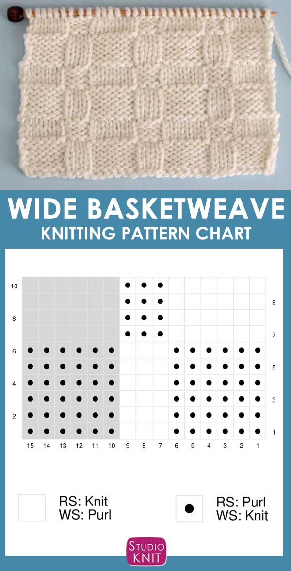 Knitting Chart of the Wide Basketweave Stitch Pattern