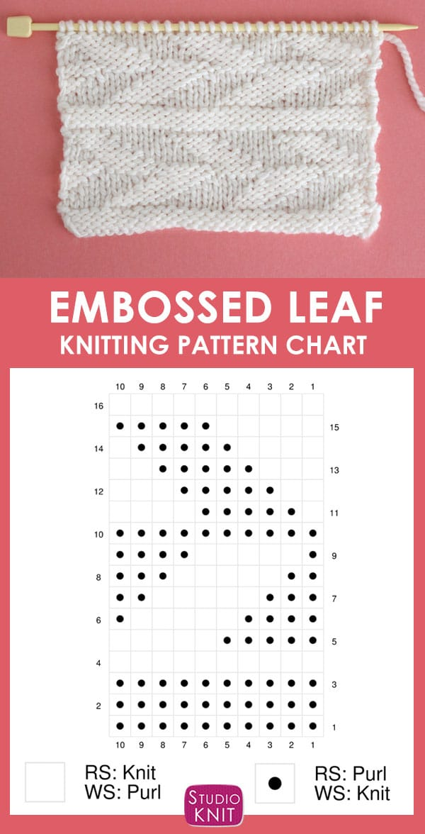 Knitting Chart of the Embossed Leaf Stitch Pattern