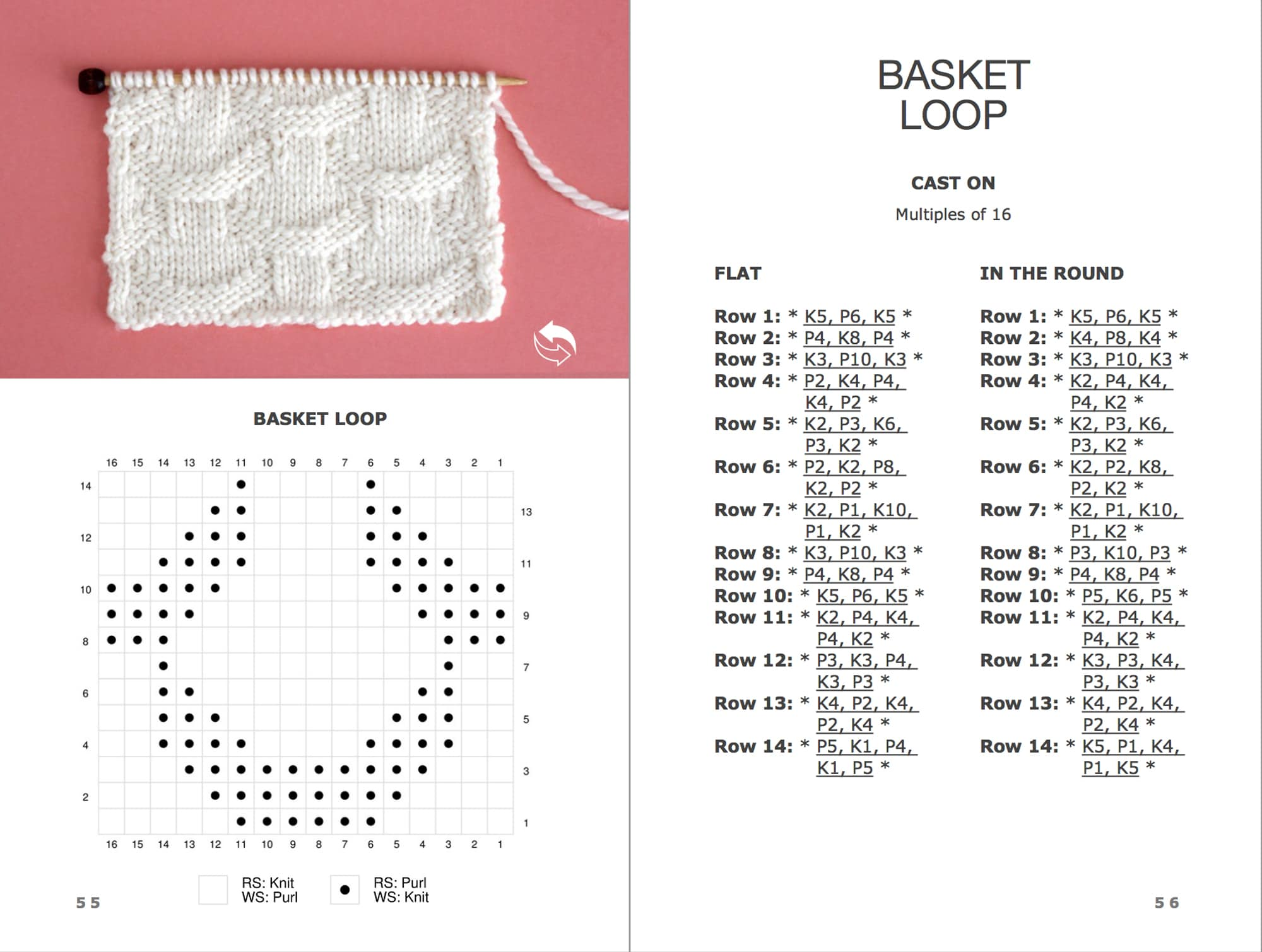 Basket Loop Pattern in the KNIT STITCH: 50 Knit + Purl Patterns by Studio Knit's Kristen McDonnell