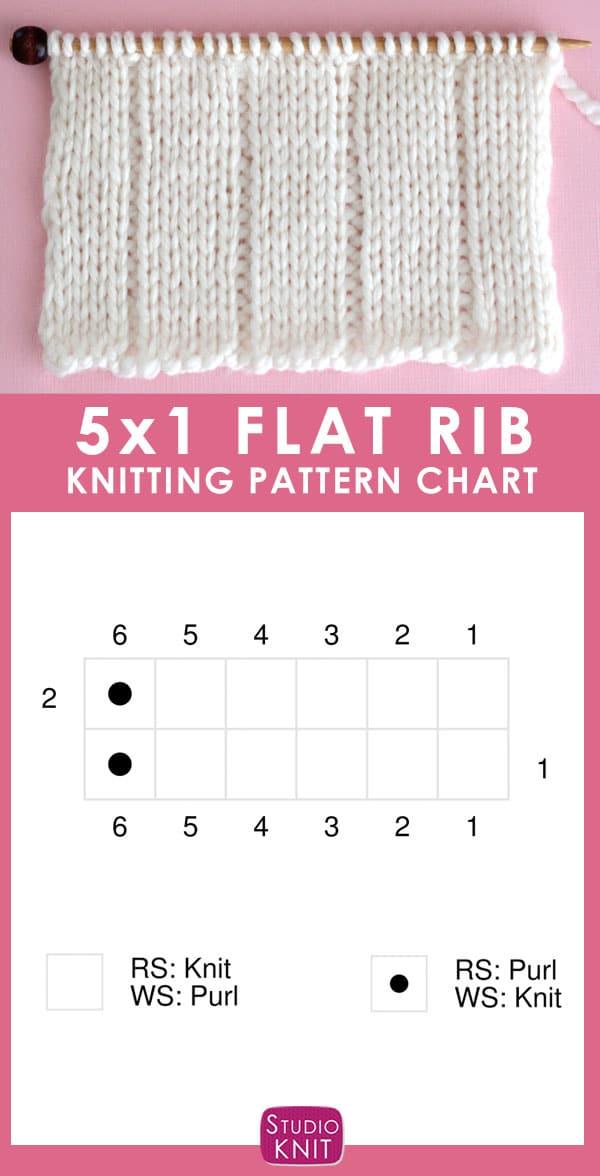 5x1 Flat Rib Stitch Knitting Pattern Chart
