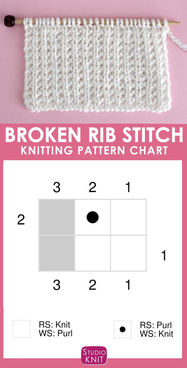 Broken Rib Stitch Knitting Pattern Chart