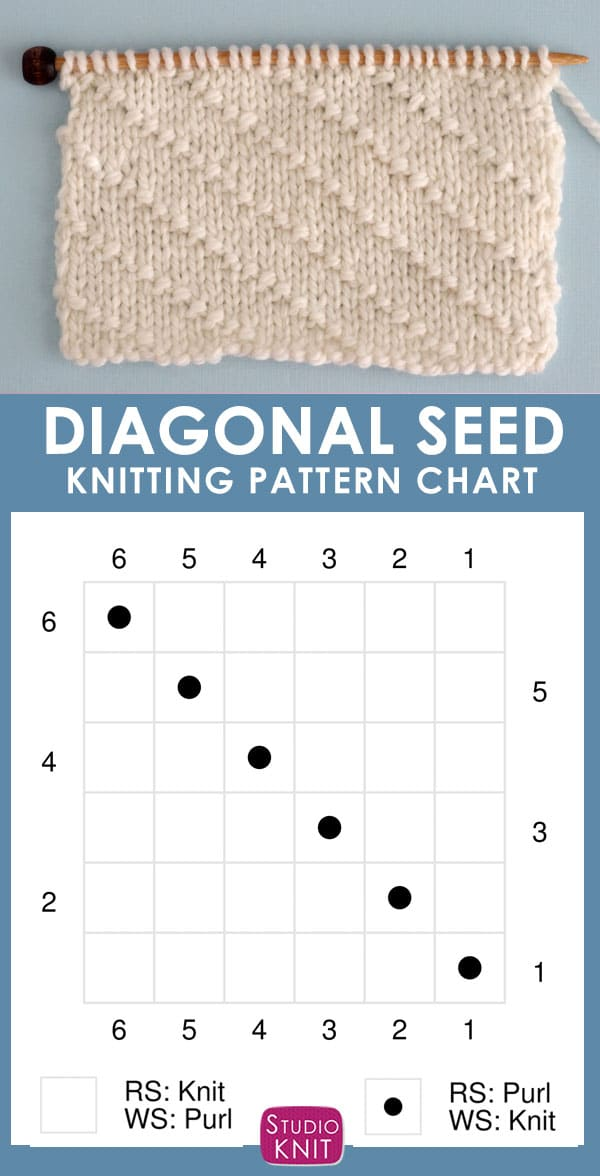 Diagonal Seed Stitch Knitting Pattern Chart