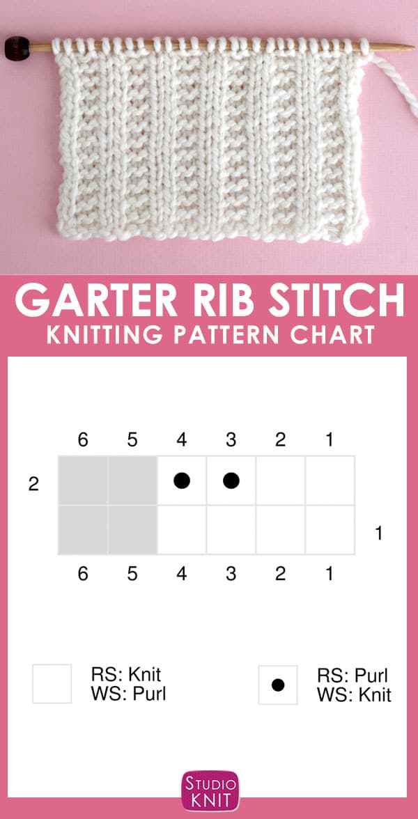 Garter Rib Stitch Knitting Pattern Chart