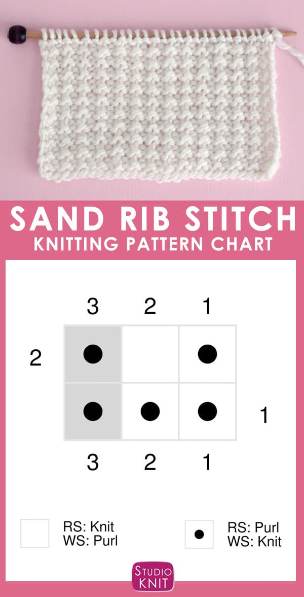 Sand Rib Stitch Knitting Pattern Chart