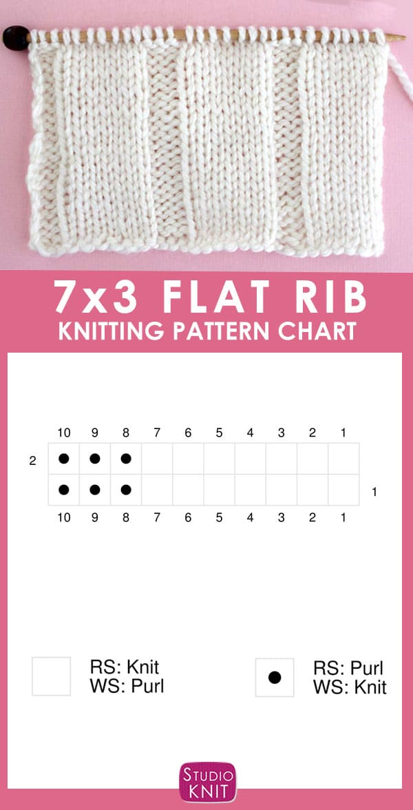 Knitting Chart 7x3 Flat Rib Stitch Pattern