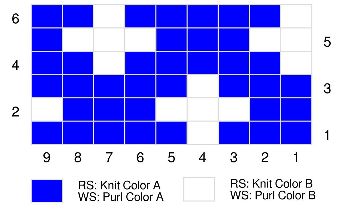 Knitting Chart of the Fleur de Lys Stitch