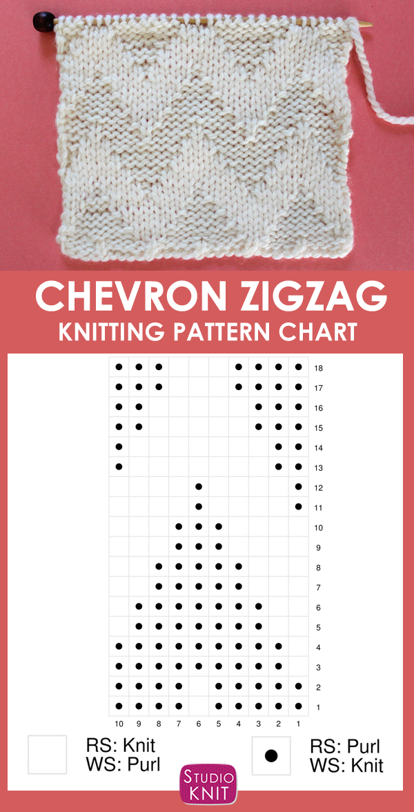 Chevron Zigzag knitting chart with swatch and grid for pattern design.